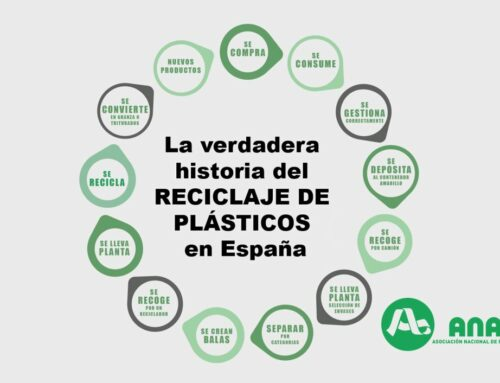 Día del Reciclaje: Vídeos del proceso de reciclado de plásticos